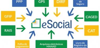 eSocial será implantado em cinco fases a partir de janeiro de 2018